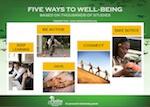 Five ways poster as photo THUMBNAIL
